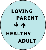 LOVING  