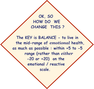 OK, SO   