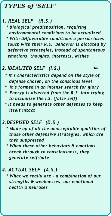 TYPES of 'SELF'