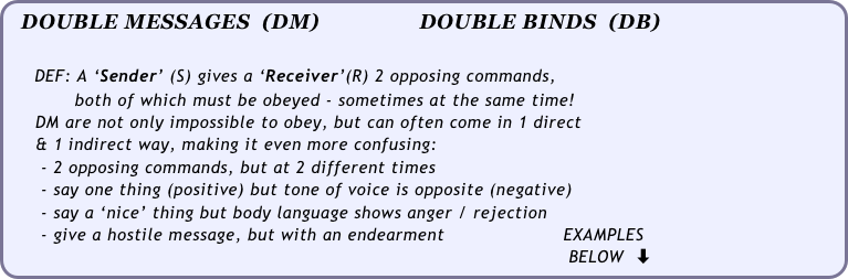 DOUBLE MESSAGES  (DM)                 DOUBLE BINDS  (DB)       DEF: A 'Sender' (S) gives a 'Receiver'(R) 2 opposing commands,               both of which must be obeyed - sometimes at the same time!      DM are not only impossible to obey, but can often come in 1 direct        & 1 indirect way, making it even more confusing:       - 2 opposing commands, but at 2 different times       - say one thing (positive) but tone of voice is opposite (negative)       - say a 'nice' thing but body language shows anger / rejection       - give a hostile message, but with an endearment                     EXAMPLES                                                                                                    BELOW  ⬇