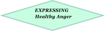EXPRESSING 
